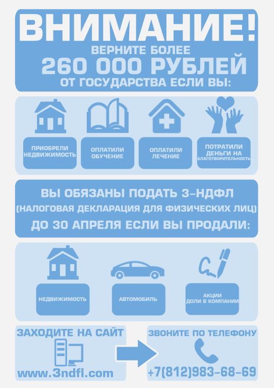 сока) возмещение ндфл при строительстве дома 2015 пациентов